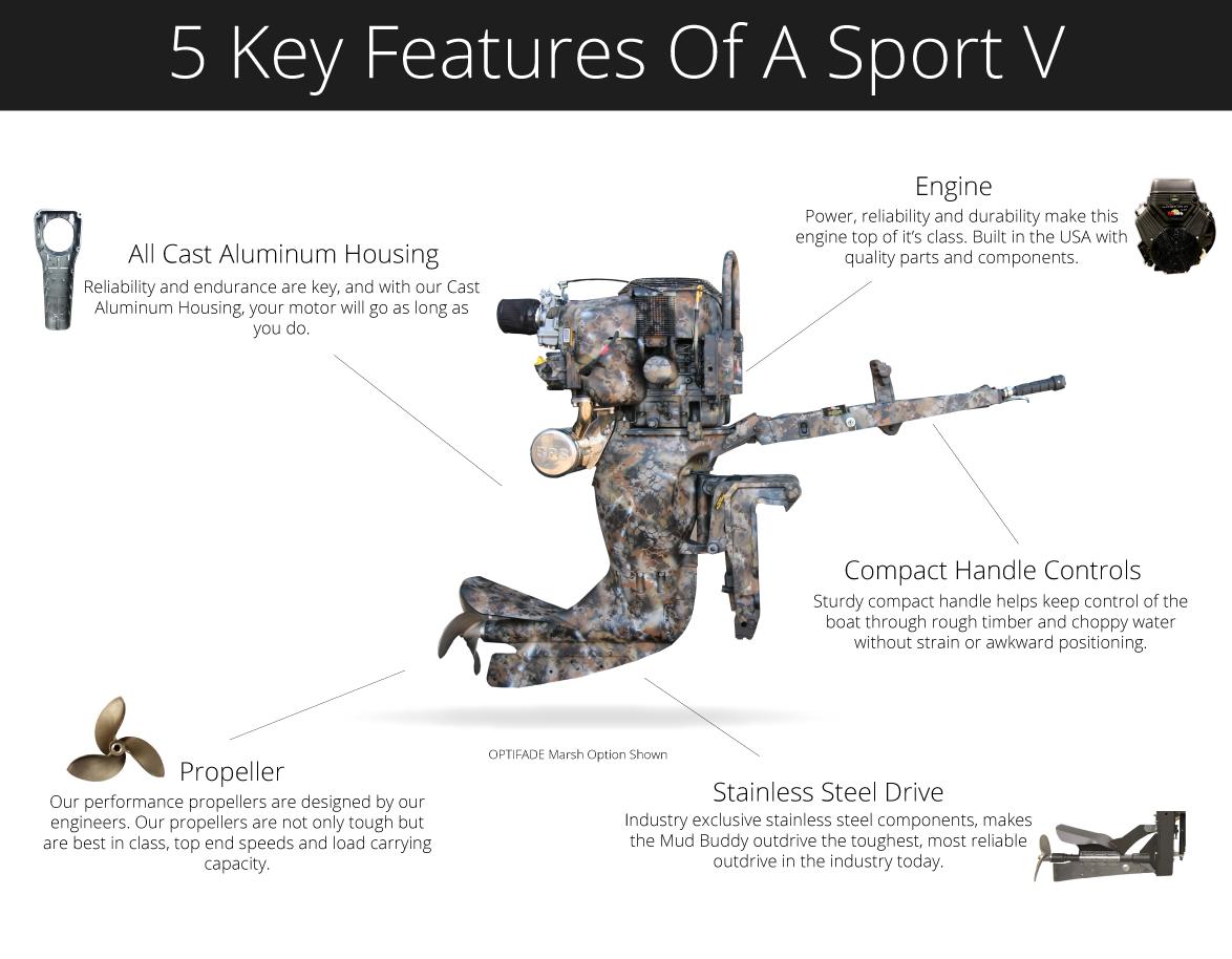 5 keys sport v 5 keys sport v mudbuddy